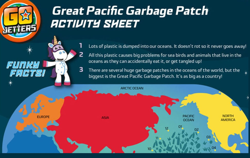 Go Jetters Great Pacific Garbage Patch sheet